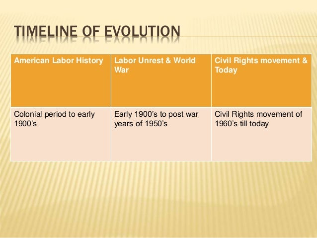 evolution of human resource management Evolution of human resource management in early stages, employees working  in factories were treated harsh condition with minimum wages.