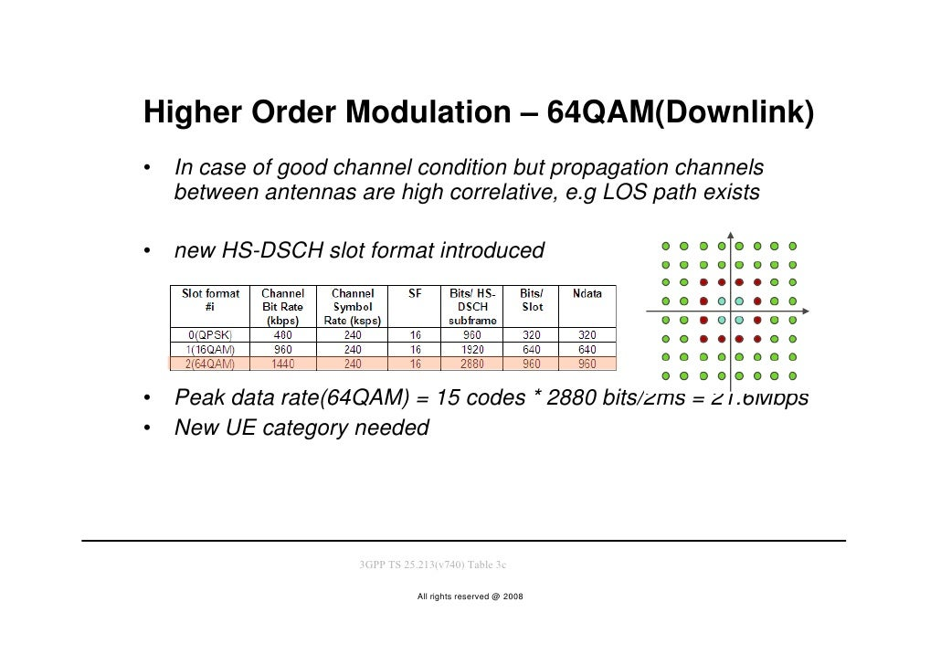 Higher Order Modulation – 64QAM(Downlink) •   In case of good channel condition but propagation channels     between anten...