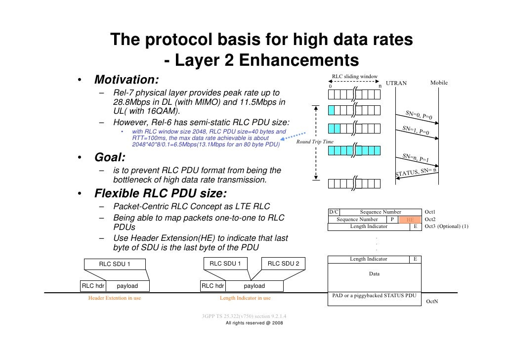 The protocol basis for high data rates                      - Layer 2 Enhancements                                        ...