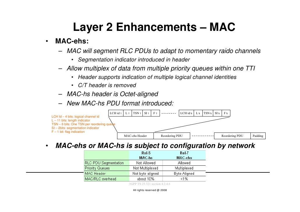 Layer 2 Enhancements – MAC •     MAC-ehs:         – MAC will segment RLC PDUs to adapt to momentary raido channels        ...