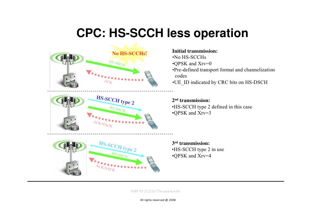 CPC: HS-SCCH less operation                                                        Initial transmission:                  ...