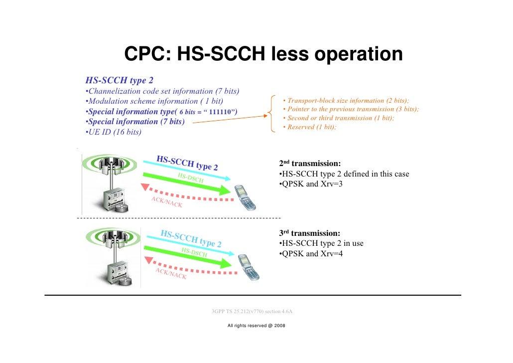 CPC: HS-SCCH less operation HS-SCCH type 2                                                          Initial transmission: ...