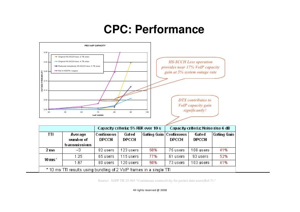 CPC: Performance                                                              PB3 VoIP CAPACITY                        0.3...