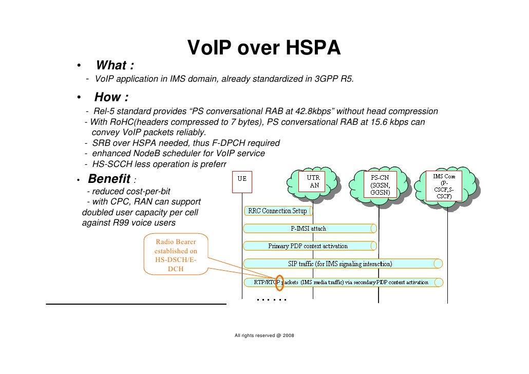 VoIP over HSPA •      What :     - VoIP application in IMS domain, already standardized in 3GPP R5. •      How :     - Rel...