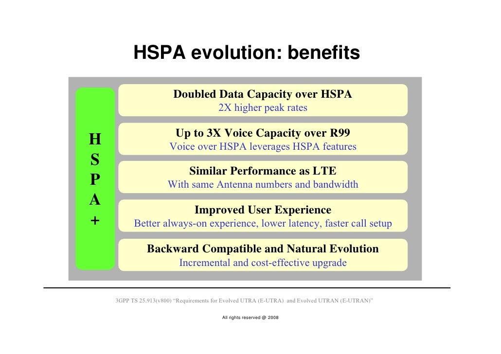 HSPA evolution: benefits                         Doubled Data Capacity over HSPA                                        2X...