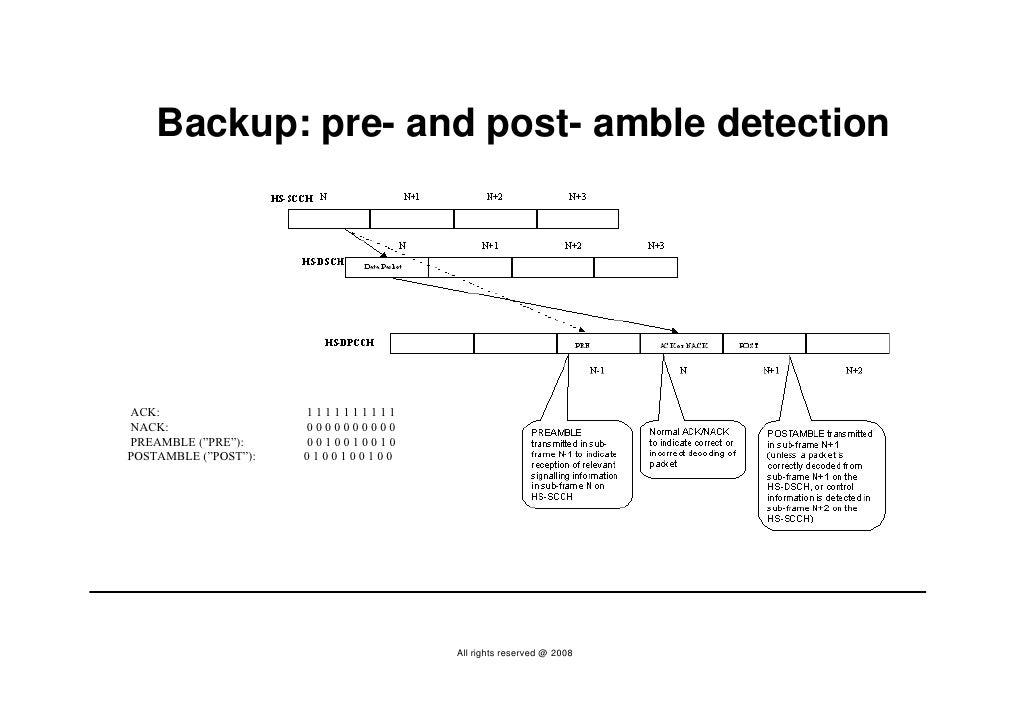 "Backup: pre- and post- amble detection     ACK:                  1111111111 NACK:                 0000000000 PREAMBLE (""PR..."