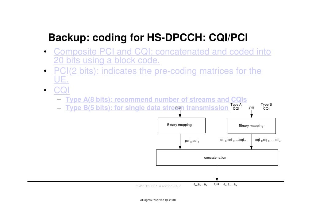 Backup: coding for HS-DPCCH: CQI/PCI • Composite PCI and CQI: concatenated and coded into   20 bits using a block code. • ...