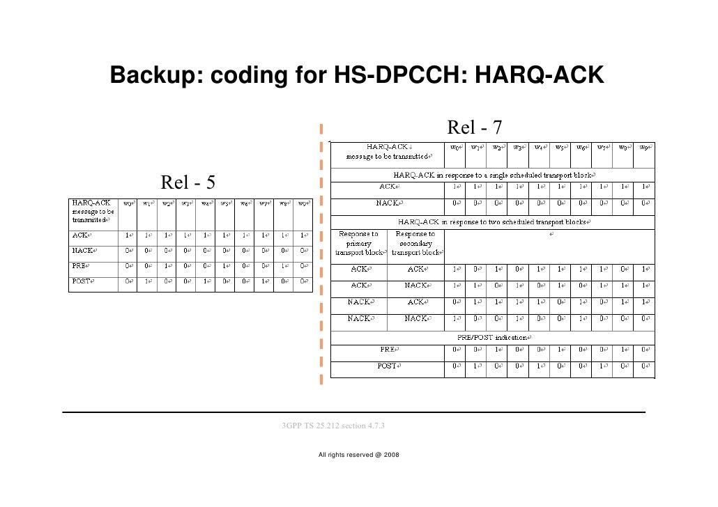 Backup: coding for HS-DPCCH: HARQ-ACK                                                     Rel - 7     Rel - 5             ...