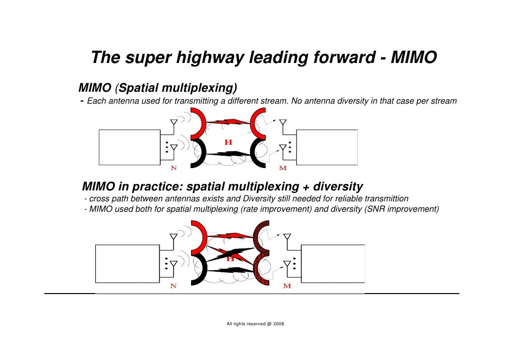 The super highway leading forward - MIMO MIMO (Spatial multiplexing) - Each antenna used for transmitting a different stre...