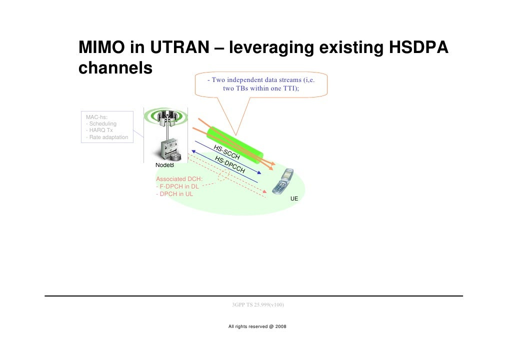 MIMO in UTRAN – leveraging existing HSDPA channels     - Two independent data streams (i,e.                               ...