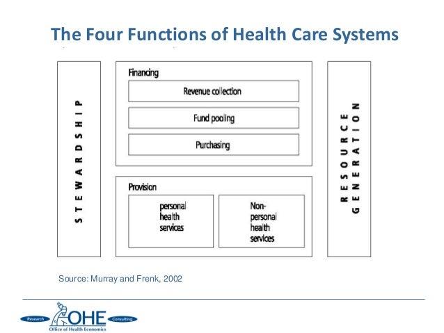 Health Care System Evolution Paper Essay Sample