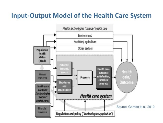 health care system evolution Evolution of the health care system in the united states by rhondda tewes despite having 47 million uninsured americans, the united states spends twice as much per capita on.