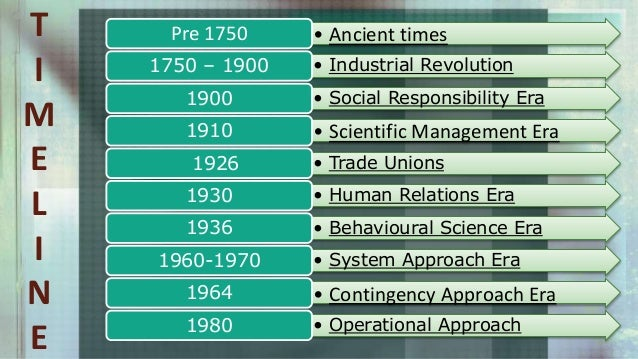 a history of the evolution of human resource management Michael armstrong th edition 10 a handbook of human resource management practice now in its tenth edition,this internationally best-selling text has been fully updated to incorporate new developments in human resource management.