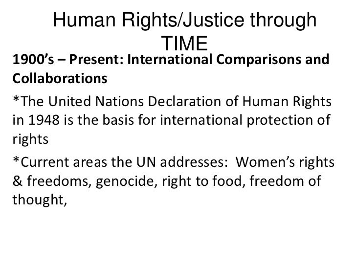 origin and evolution of human rights