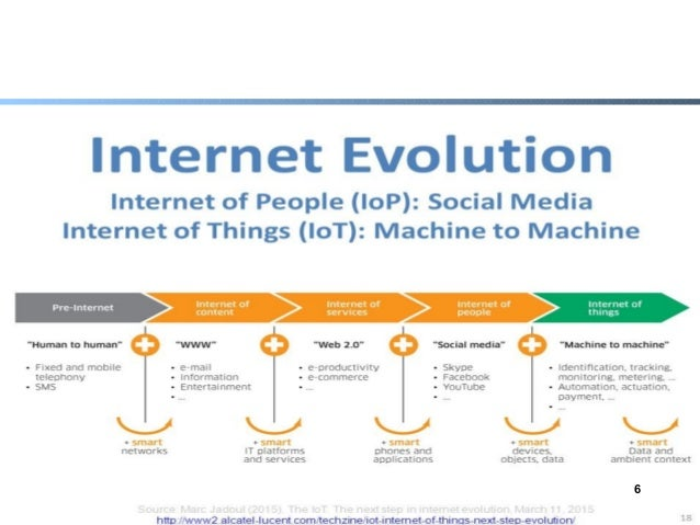 evolution of the internet Thanks to the internet, phrases like i can't even and well played have resurgent meanings.