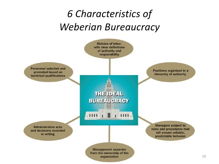 6 Characteristics Of Bureaucracy Of Evolution Of Management