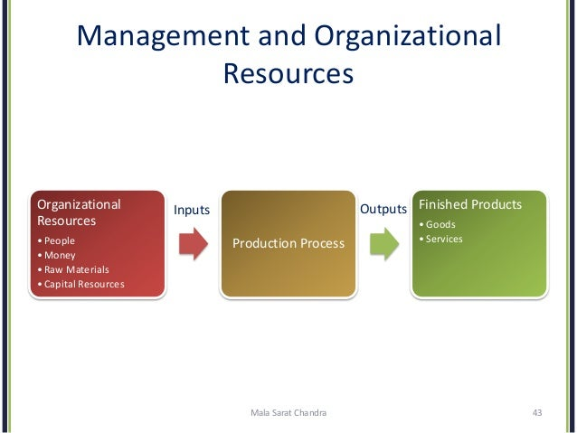 how human resources management contributes to the achievement of organizational objectives To the achievement of the objectives strategic human resource management contributes to human resource management on organizational.
