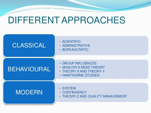 concept of classical and modern management Evolution of management theory  – scientific management – classical organization theory  • contributions of scientific management theory – the modern .