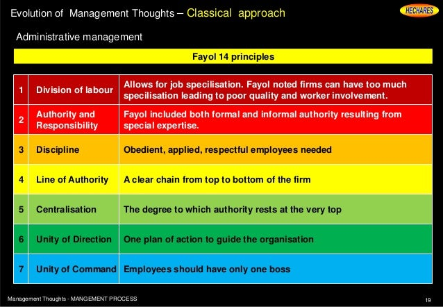 evolution of management thought pdf