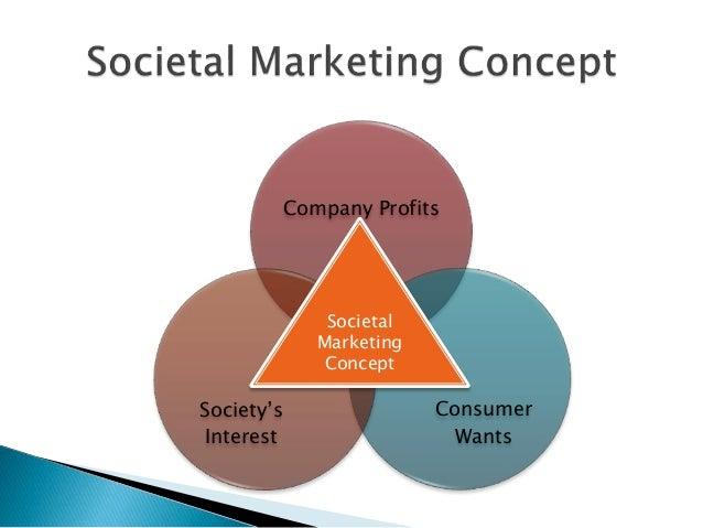 evolution of the marketing concept Cette étude montre que le marketing est un concept flou dans l'esprit du grand public les personnes voient plus le marketing comme quelque chose qui permet aux.