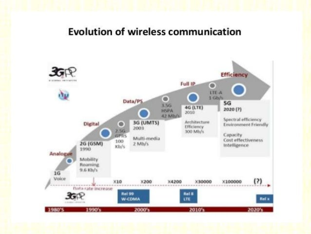 technology and the evolution of communication 2018-6-8 this is a brief review of how the evolution of the mobile technology occurred with the time explore explore scribd  evolution of mobile communication 1.