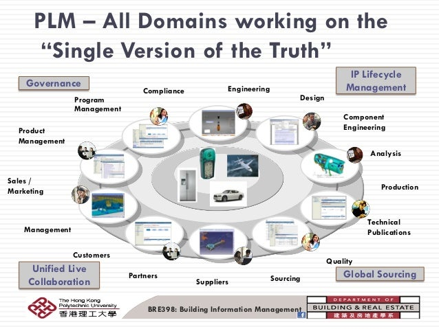 Technology Management Image: Evolution Of Pdm Plm Technology & Value To The Industry