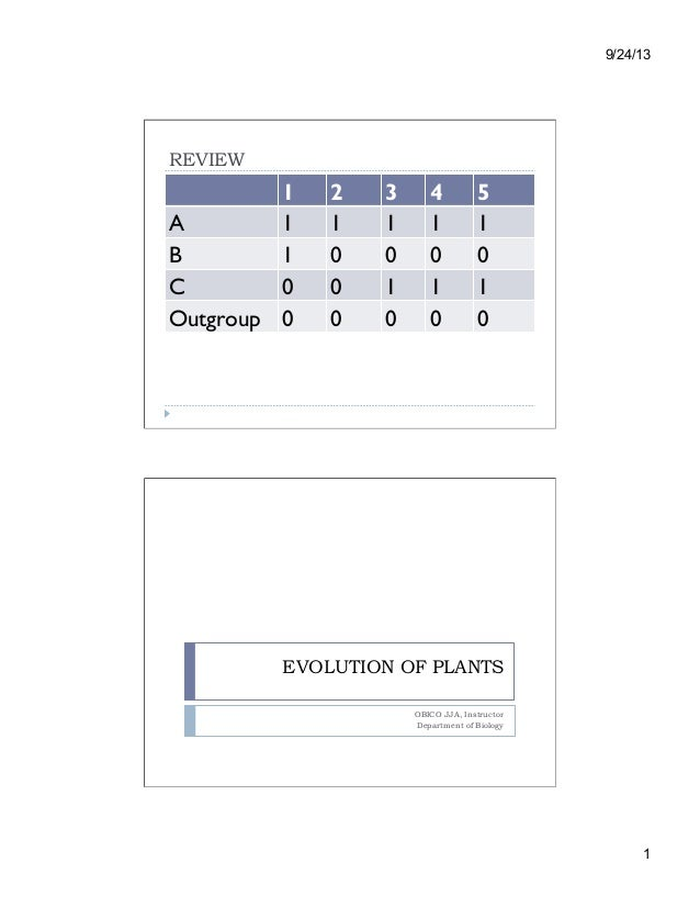 9/24/13 1 REVIEW 1 2 3 4 5 A 1 1 1 1 1 B 1 0 0 0 0 C 0 0 1 1 1 Outgroup 0 0 0 0 0 EVOLUTION OF PLANTS OBICO JJA, Instructo...
