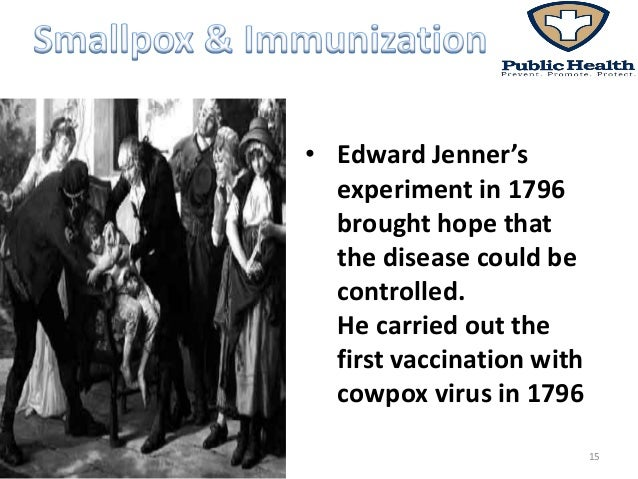 Evolution of public health