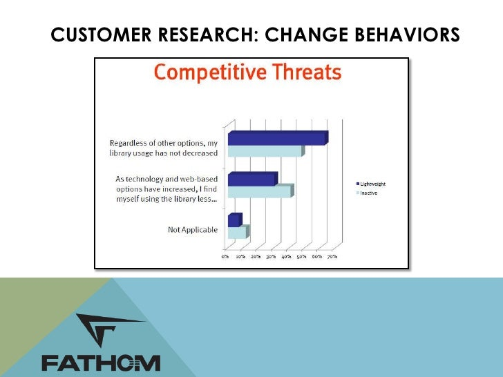 CUSTOMER RESEARCH: MEASURE IMPACT             • Development of businessOutputs to     plansOutcomes     • Enhanced researc...