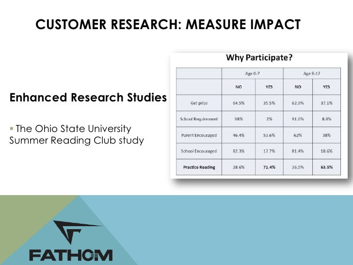 CUSTOMER RESEARCH: MEASURE IMPACT7 Years in the Waiting! Set goals for key website pages Integrate all channels Minute-...