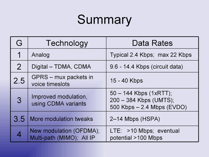 Evolution of wireless communication ppt download.