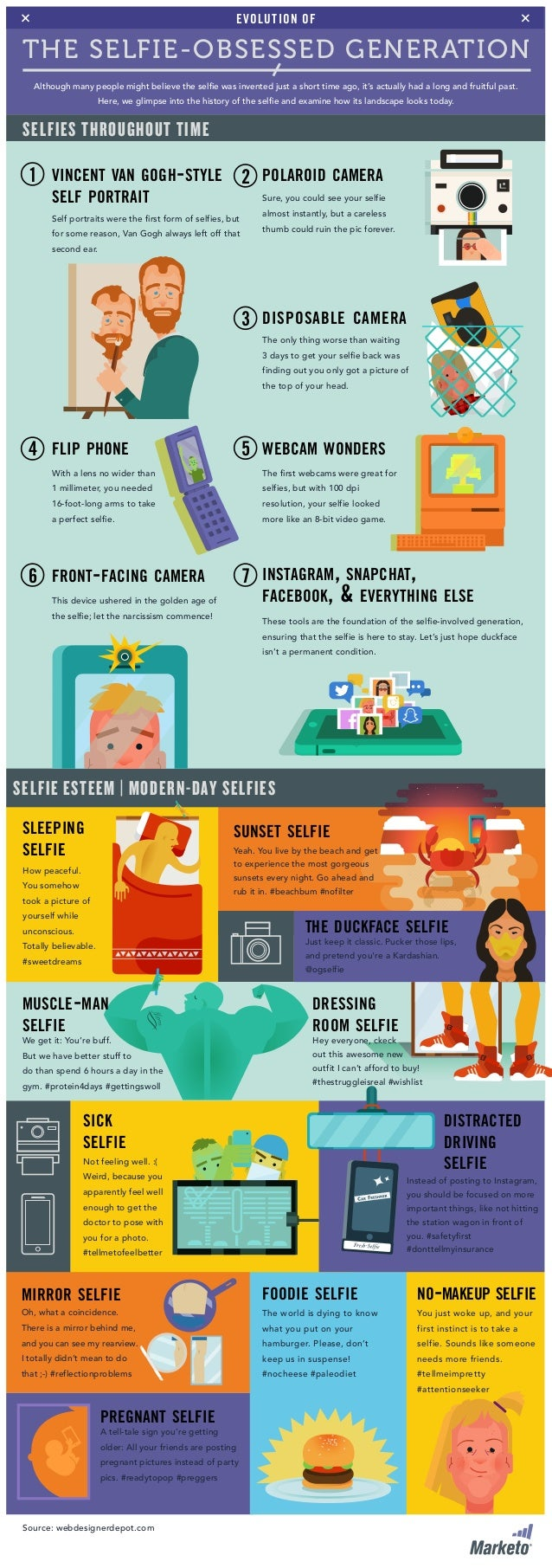 Evolution of the Selfie-Obsessed Generation