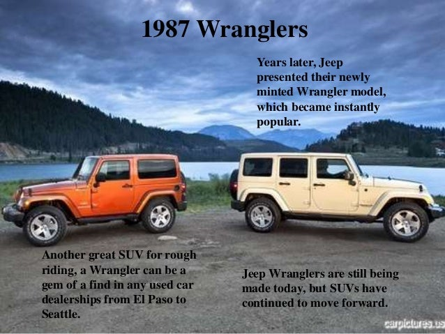 Used Car Dealerships In Albuquerque >> Evolution of the suv