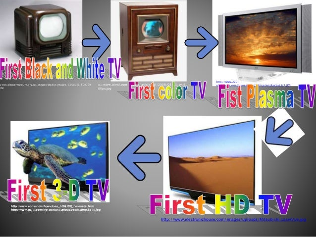 a history of the development of television At the dawn of television history, two competing experimental approaches led to   early inventors attempted to build either a mechanical television based on   why was charles jenkins important in television development.