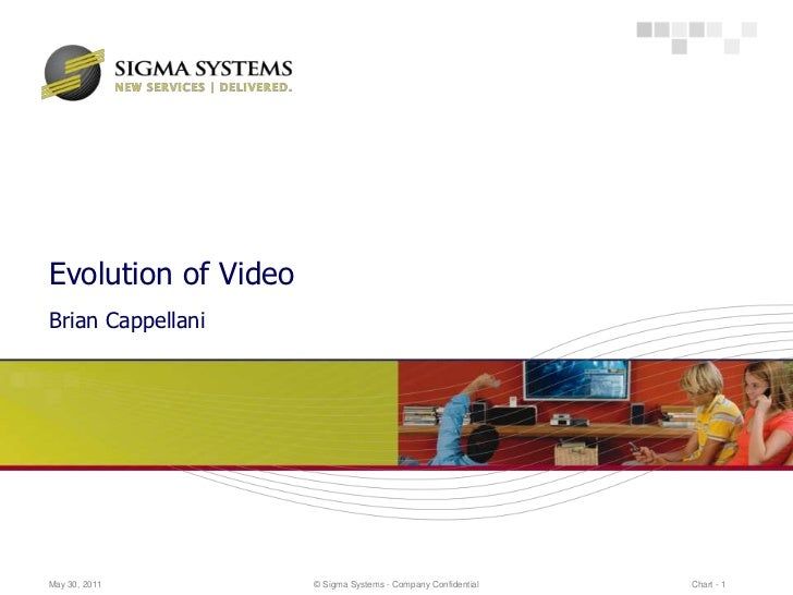Evolution of VideoBrian CappellaniMay 30, 2011         © Sigma Systems - Company Confidential   Chart - 1