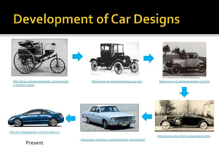 the evolution of the automobile The automobile as we know it was not invented in a single day by a single inventor the history of the automobile reflects an evolution that took place worldwide involving many different innovators an automobile or car is a wheeled vehicle that carries its own motor and transports passengers it is.