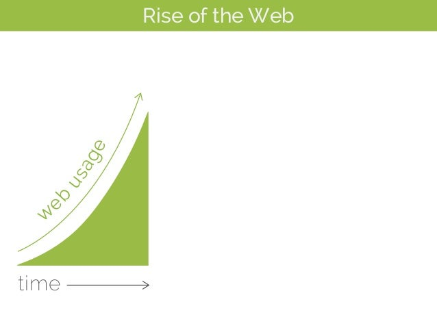 The Evolution of Search Slide 2