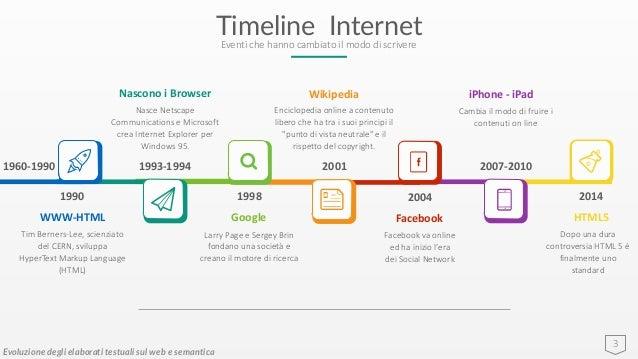 Evoluzione degli elaborati testuali sul web e semantica Slide 3