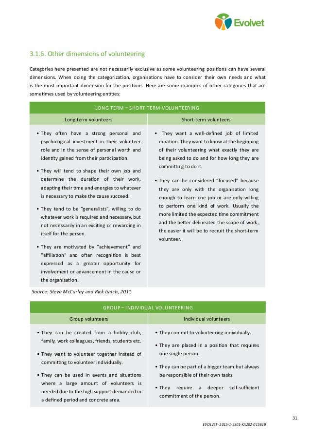 EVOLVET- 2015-1-ES01-KA202-015929 31 Evolvet 3.1.6. Other dimensions of volunteering Categories here presented are not nec...
