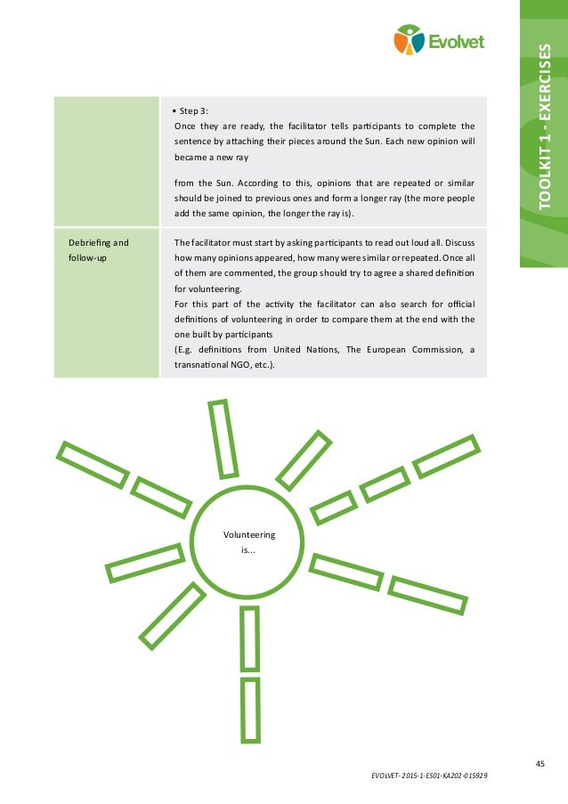 EVOLVET- 2015-1-ES01-KA202-015929 45 Evolvet •Step 3: Once they are ready, the facilitator tells participants to complete...