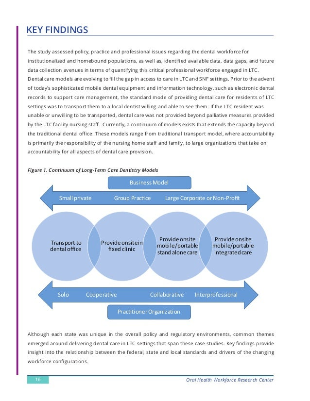 evolving practice of nursing and patient care delivery models essay Evolving practice of nursing and patient care delivery model,as the country focuses on the restructuring of the us health care delivery system, nurses.