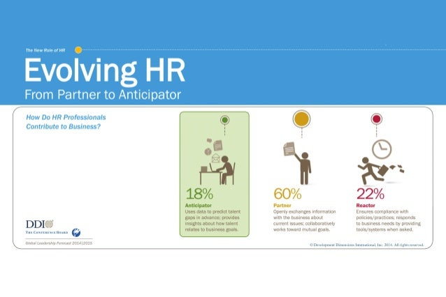 The New Role ofHR .   Evolving HR  From Partner to Anticipator  How Do HR Professionals Contribute to Business?   18%  Ant...