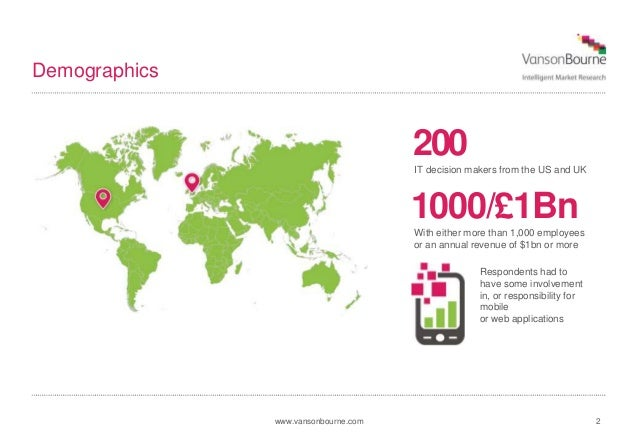 www.vansonbourne.com 2 Demographics 200IT decision makers from the US and UK 1000/£1Bn With either more than 1,000 employe...