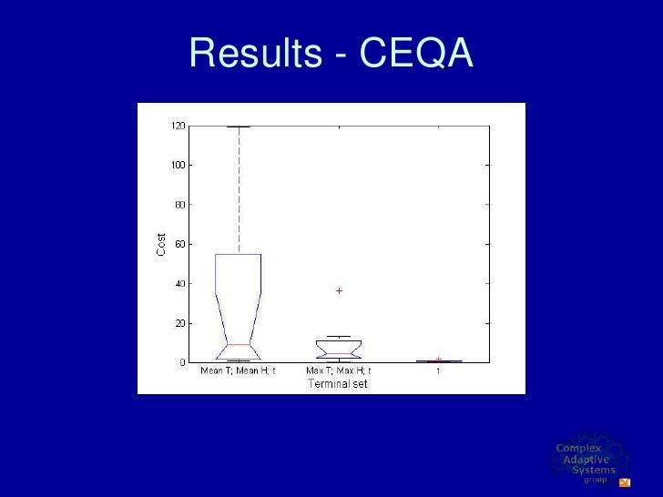 Results - CEQA