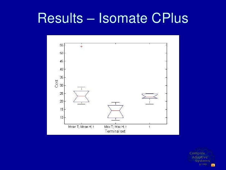 Results – Isomate CPlus