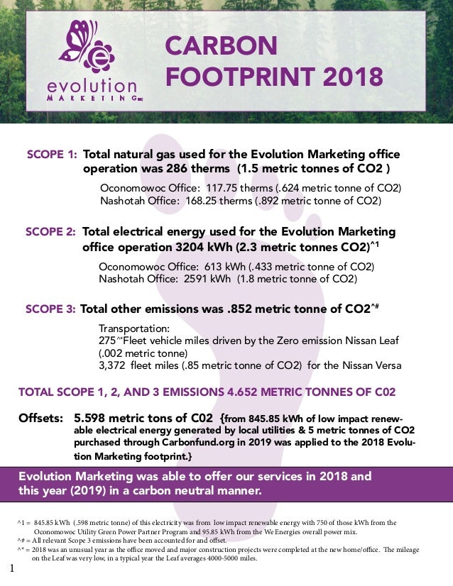 CARBON FOOTPRINT 2018 SCOPE 1: Total natural gas used for the Evolution Marketing office operation was 286 therms (1.5 met...