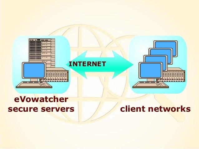 eVowatcher secure servers client networks INTERNET