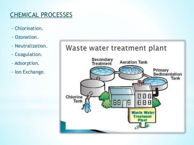 wastewater treatment physical chemical biological process pdf
