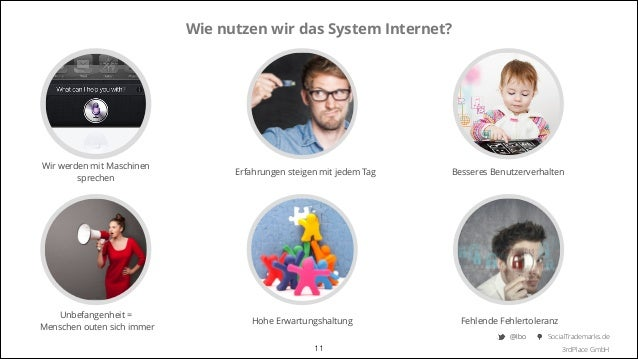 Wie nutzen wir das System Internet?  Wir werden mit Maschinen sprechen  Unbefangenheit = Menschen outen sich immer  Erfah...