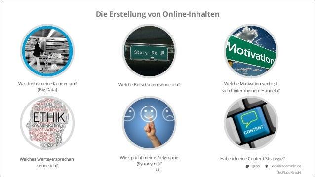 Die Erstellung von Online-Inhalten  Was treibt meine Kunden an? (Big Data)  Welche Botschaften sende ich?  Welches Wertev...